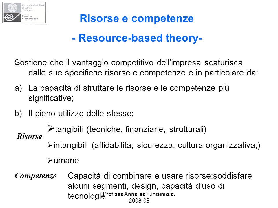 Prof.ssa Annalisa Tunisini a.a. 2008-09 Risorse e competenze - Resource-based theory- Sostiene che il vantaggio competitivo dellimpresa scaturisca dal
