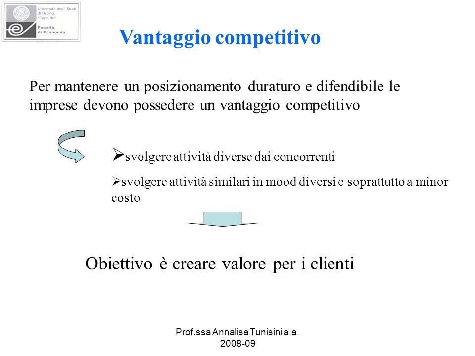 Prof.ssa Annalisa Tunisini a.a. 2008-09 Vantaggio competitivo Per mantenere un posizionamento duraturo e difendibile le imprese devono possedere un va