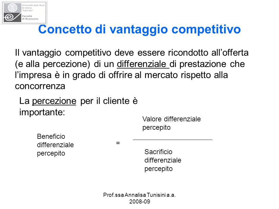 Prof.ssa Annalisa Tunisini a.a. 2008-09 Concetto di vantaggio competitivo Il vantaggio competitivo deve essere ricondotto allofferta (e alla percezion