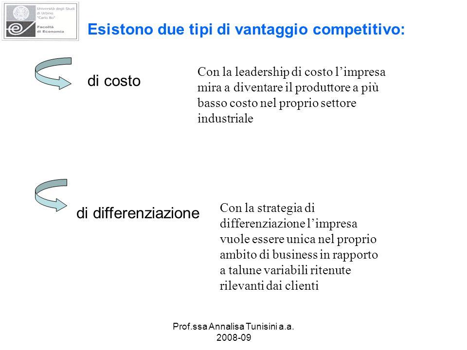 Prof.ssa Annalisa Tunisini a.a. 2008-09 Esistono due tipi di vantaggio competitivo: di costo di differenziazione Con la leadership di costo limpresa m