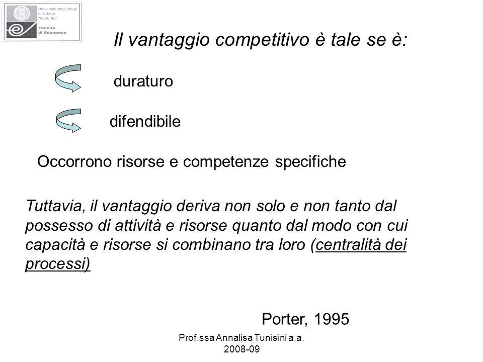 Prof.ssa Annalisa Tunisini a.a. 2008-09 Il vantaggio competitivo è tale se è: duraturo difendibile Occorrono risorse e competenze specifiche Tuttavia,