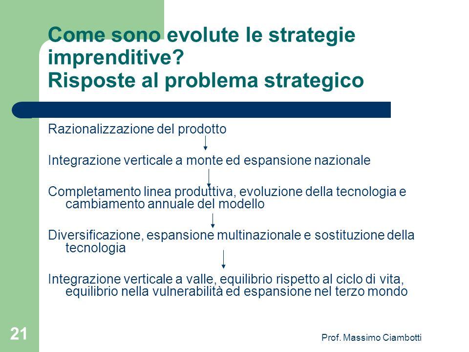 Prof. Massimo Ciambotti 21 Come sono evolute le strategie imprenditive? Risposte al problema strategico Razionalizzazione del prodotto Integrazione ve