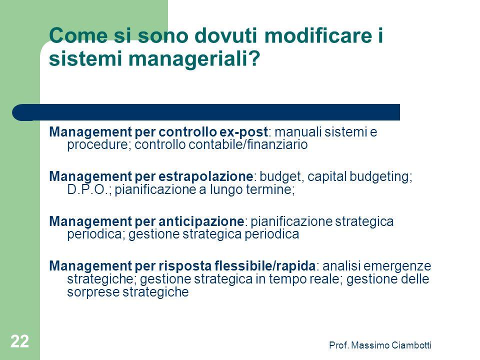 Prof. Massimo Ciambotti 22 Come si sono dovuti modificare i sistemi manageriali? Management per controllo ex-post: manuali sistemi e procedure; contro