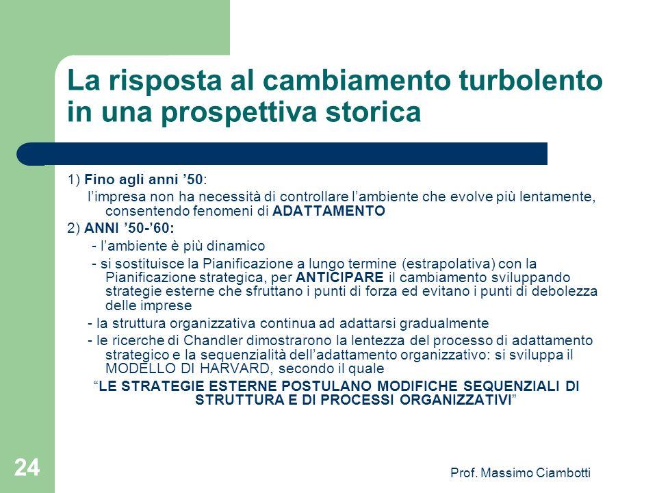 Prof. Massimo Ciambotti 24 La risposta al cambiamento turbolento in una prospettiva storica 1) Fino agli anni 50: limpresa non ha necessità di control