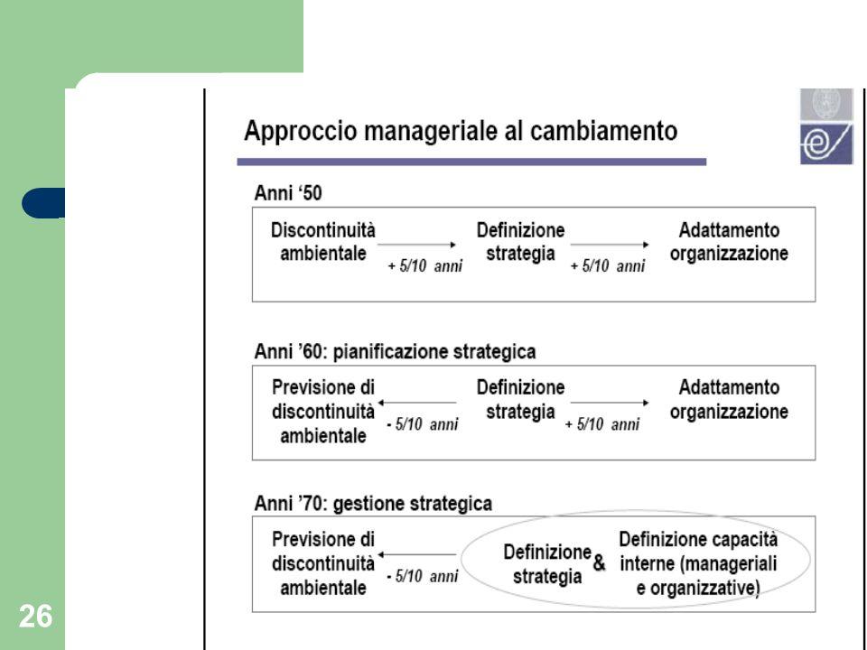 Prof. Massimo Ciambotti 26
