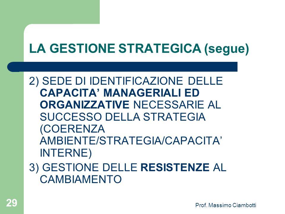 Prof. Massimo Ciambotti 29 LA GESTIONE STRATEGICA (segue) 2) SEDE DI IDENTIFICAZIONE DELLE CAPACITA MANAGERIALI ED ORGANIZZATIVE NECESSARIE AL SUCCESS