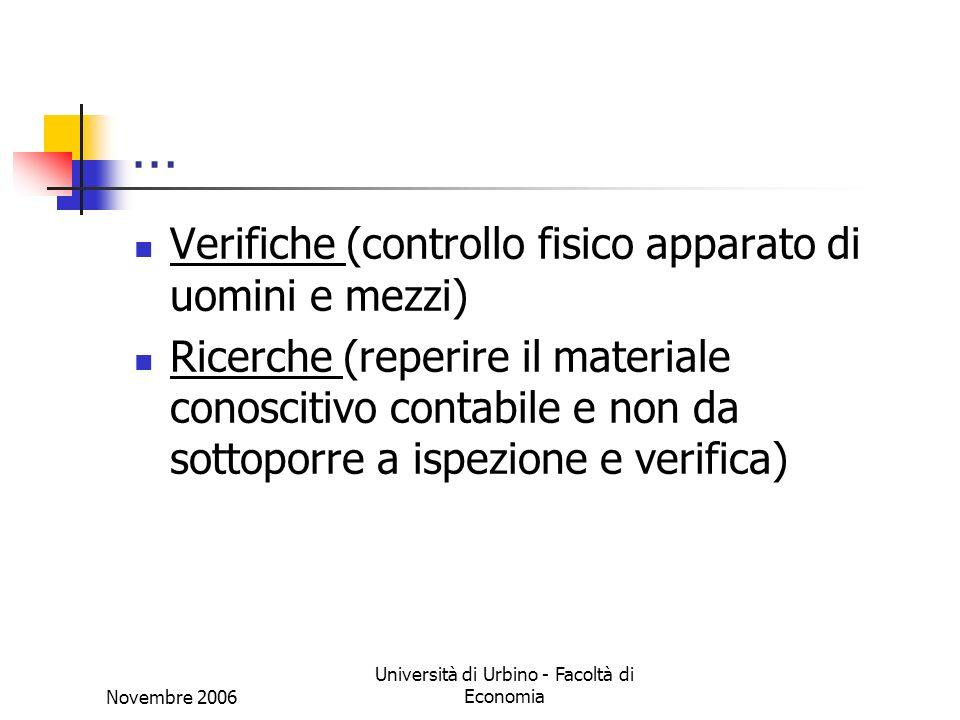 Novembre 2006 Università di Urbino - Facoltà di Economia … Verifiche (controllo fisico apparato di uomini e mezzi) Ricerche (reperire il materiale con