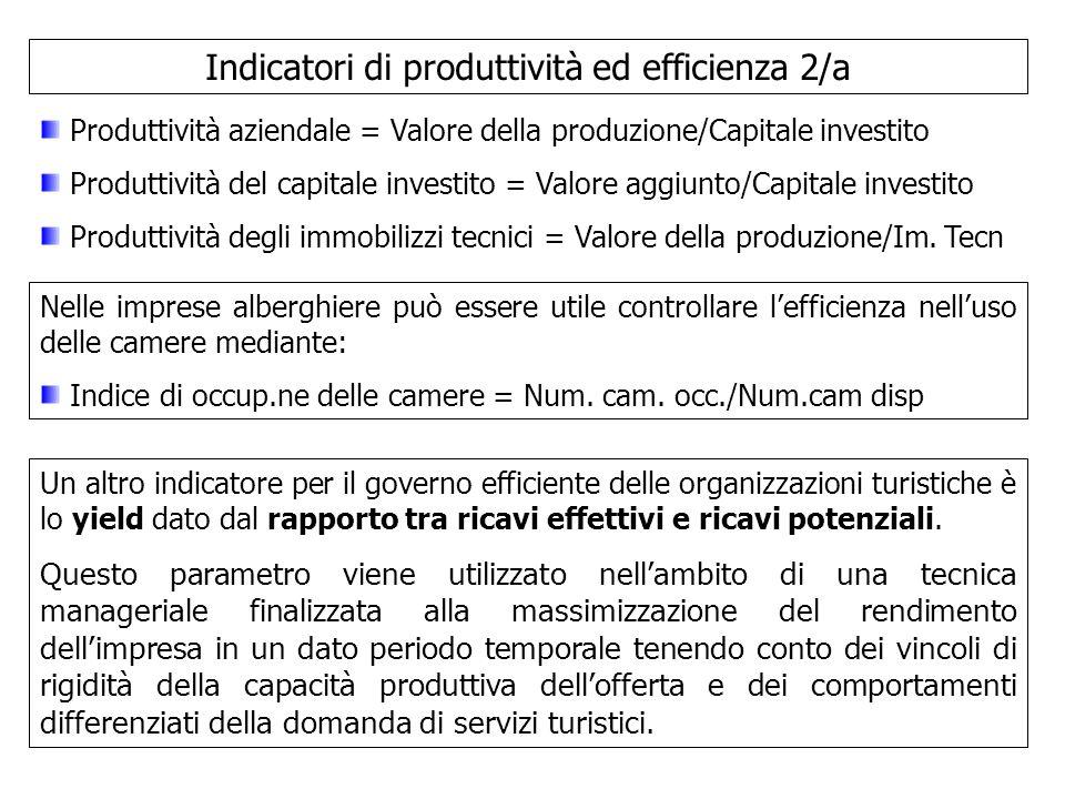 Indicatori di produttività ed efficienza 2/a Produttività aziendale = Valore della produzione/Capitale investito Produttività del capitale investito =