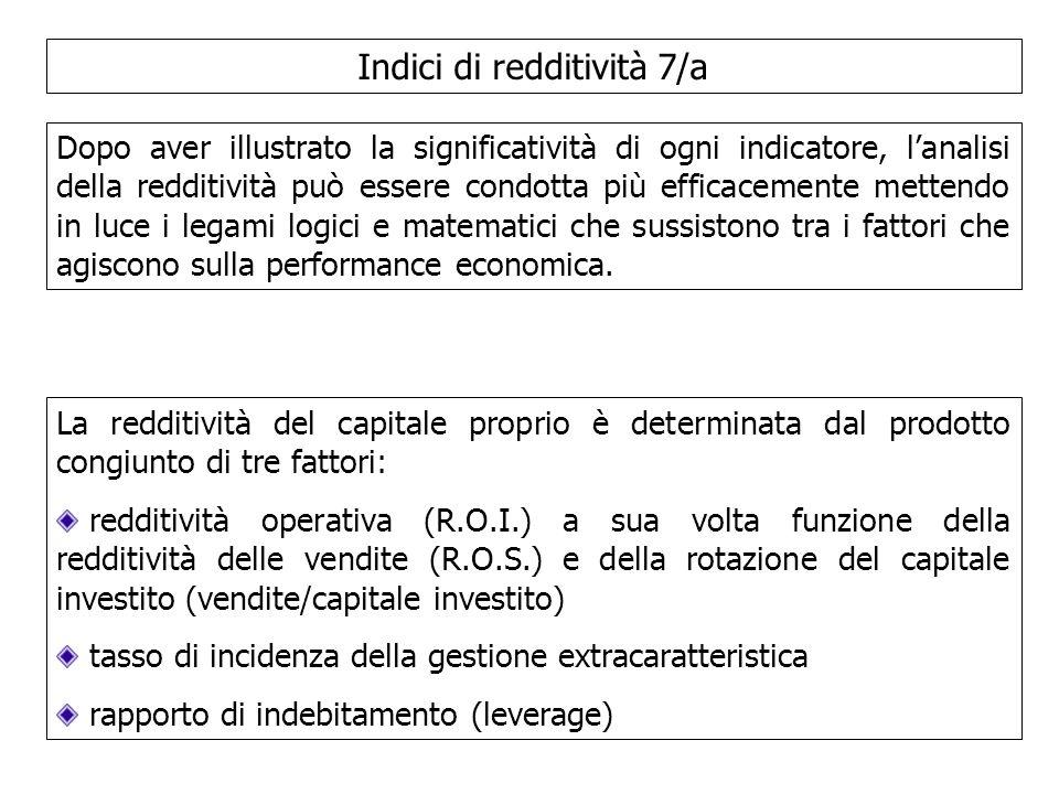 Schema di coordinamento degli indici di redditività 8/a Lanalisi della redditività si svolge efficacemente mettendo in luce i legami logici e matematici che sussistono tra i fattori che agiscono sulla performance economica.