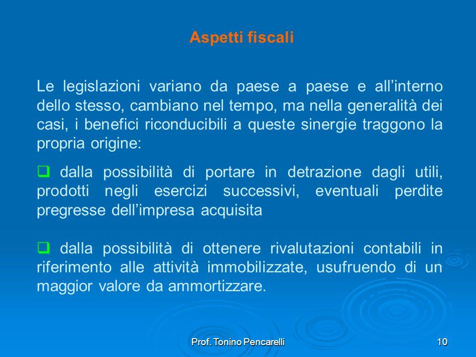 Prof. Tonino Pencarelli10 Aspetti fiscali Le legislazioni variano da paese a paese e allinterno dello stesso, cambiano nel tempo, ma nella generalità