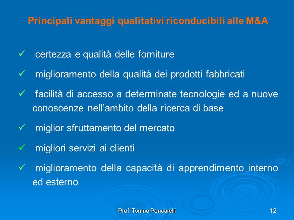 Prof. Tonino Pencarelli12 Principali vantaggi qualitativi riconducibili alle M&A certezza e qualità delle forniture miglioramento della qualità dei pr