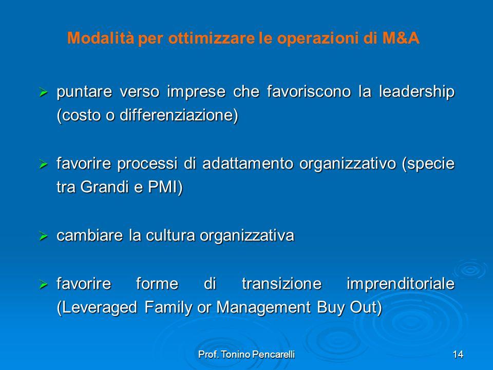 Prof. Tonino Pencarelli14 Modalità per ottimizzare le operazioni di M&A puntare verso imprese che favoriscono la leadership (costo o differenziazione)
