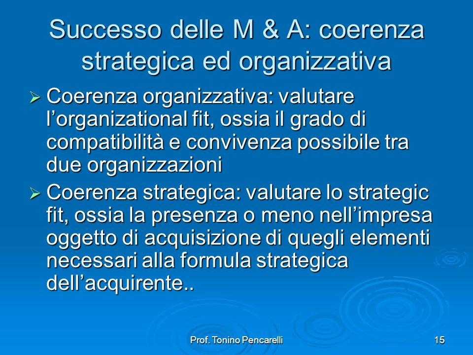 Prof. Tonino Pencarelli15 Successo delle M & A: coerenza strategica ed organizzativa Coerenza organizzativa: valutare lorganizational fit, ossia il gr