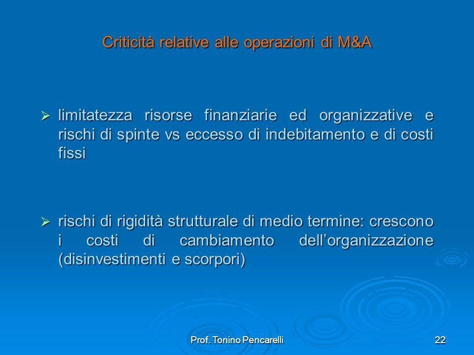 Prof. Tonino Pencarelli22 Criticità relative alle operazioni di M&A limitatezza risorse finanziarie ed organizzative e rischi di spinte vs eccesso di