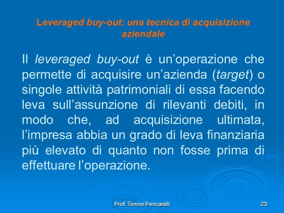 Prof. Tonino Pencarelli23 Leveraged buy-out: una tecnica di acquisizione aziendale Il leveraged buy-out è unoperazione che permette di acquisire unazi