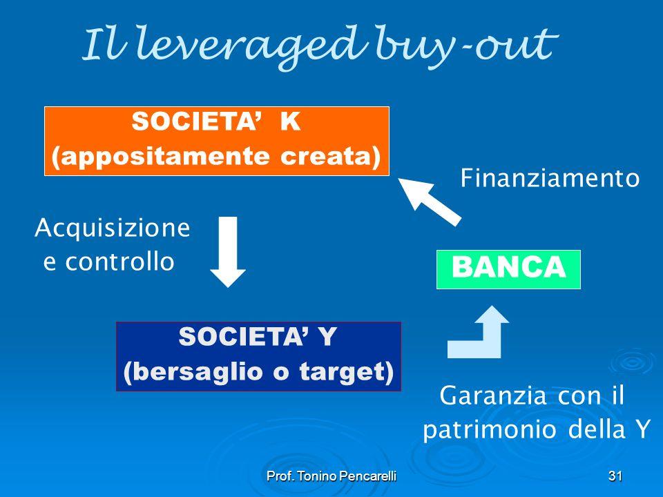 Prof. Tonino Pencarelli31 SOCIETA K (appositamente creata) SOCIETA Y (bersaglio o target) BANCA Finanziamento Acquisizione e controllo Il leveraged bu