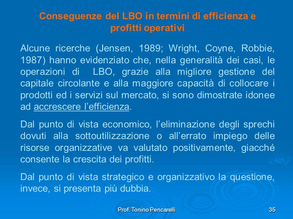 Prof. Tonino Pencarelli35 Conseguenze del LBO in termini di efficienza e profitti operativi Alcune ricerche (Jensen, 1989; Wright, Coyne, Robbie, 1987