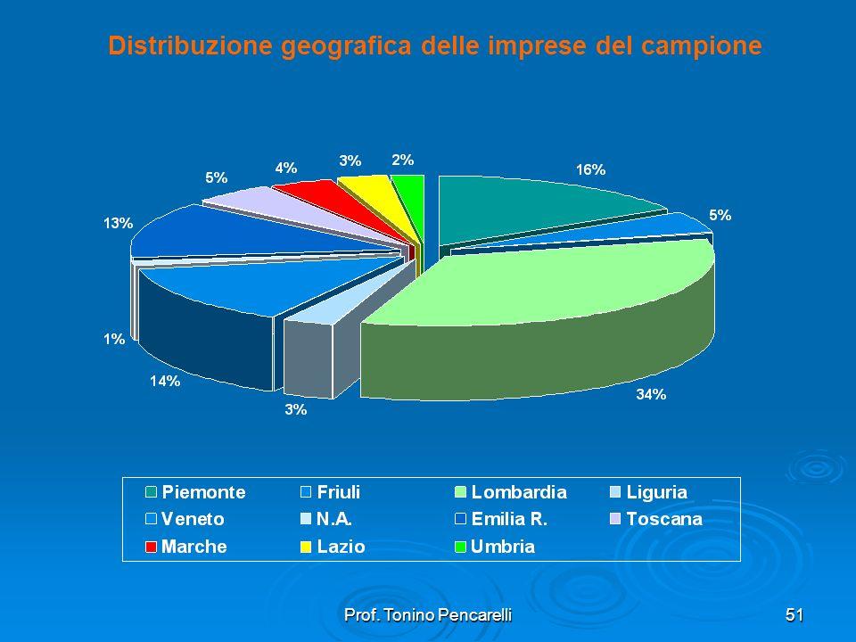 Prof. Tonino Pencarelli51 Distribuzione geografica delle imprese del campione