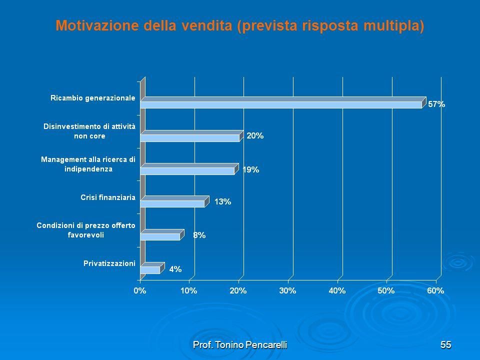 Prof. Tonino Pencarelli55 Motivazione della vendita (prevista risposta multipla)