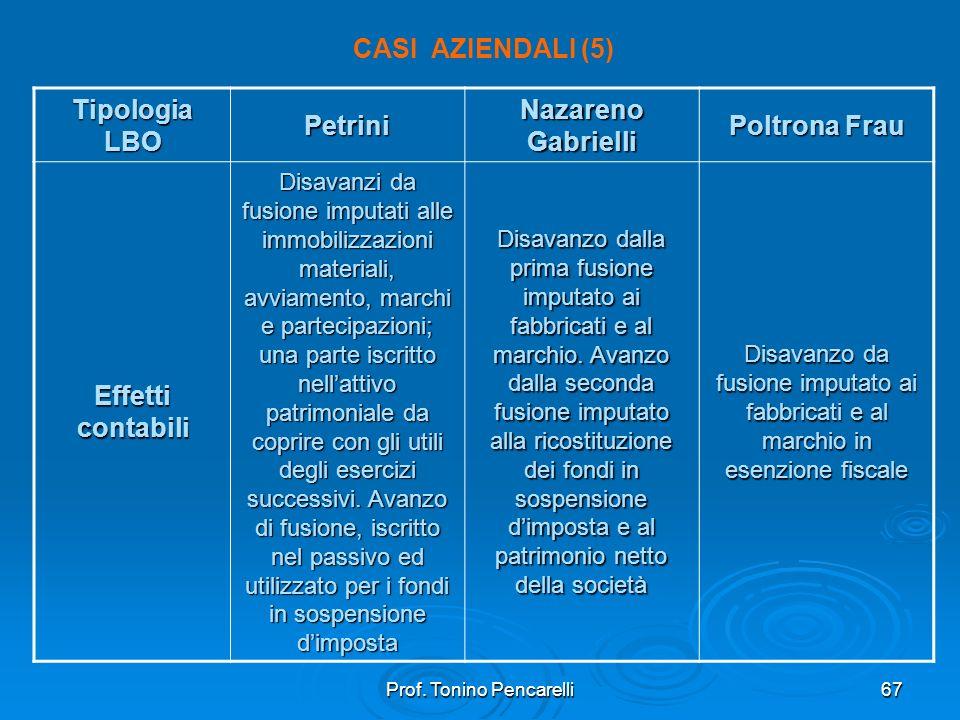 Prof. Tonino Pencarelli67 CASI AZIENDALI (5) Tipologia LBO Petrini Nazareno Gabrielli Poltrona Frau Effetti contabili Disavanzi da fusione imputati al