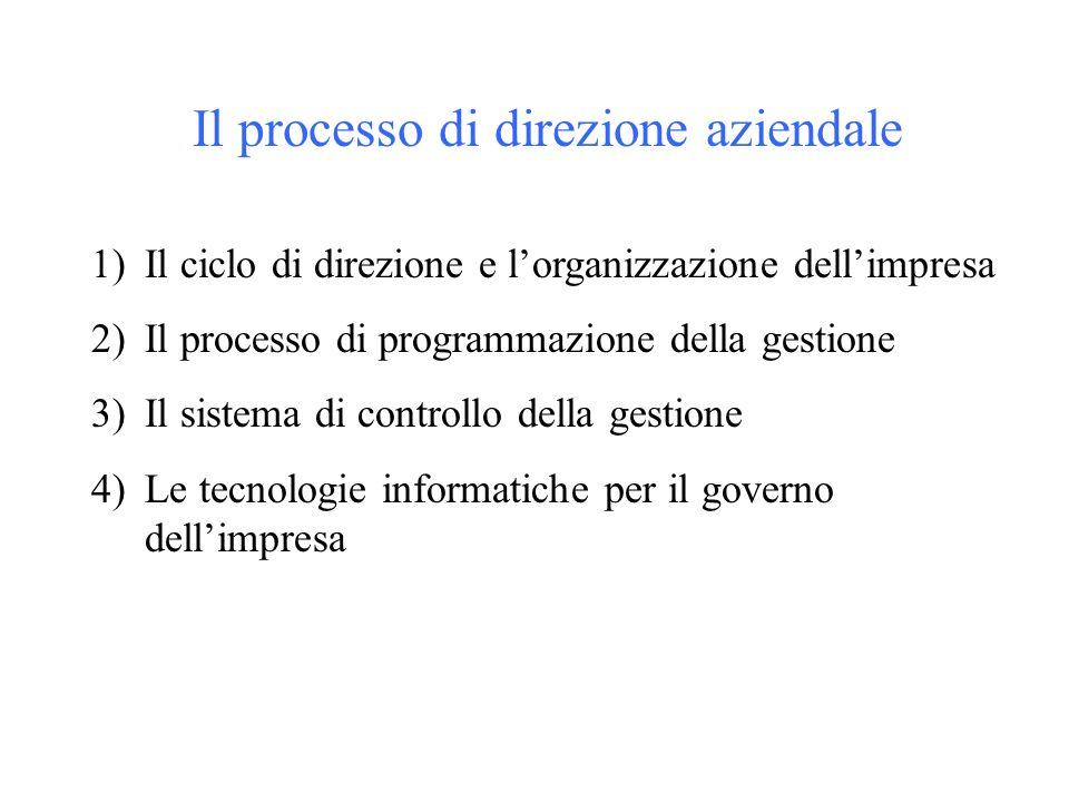 Il processo di direzione aziendale 1)Il ciclo di direzione e lorganizzazione dellimpresa 2)Il processo di programmazione della gestione 3)Il sistema di controllo della gestione 4)Le tecnologie informatiche per il governo dellimpresa