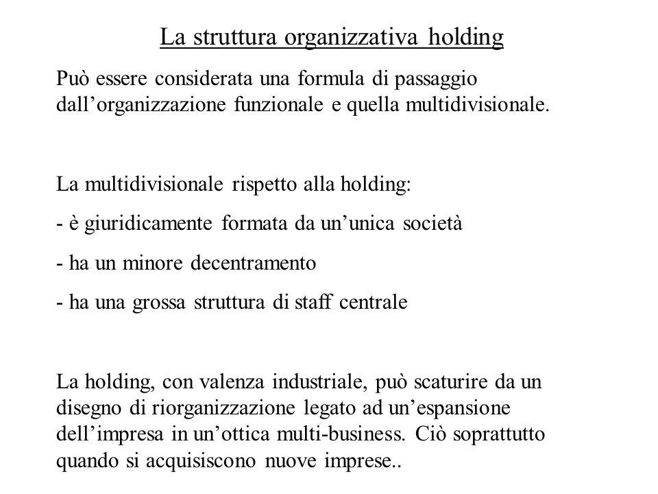 La struttura organizzativa holding Può essere considerata una formula di passaggio dallorganizzazione funzionale e quella multidivisionale.