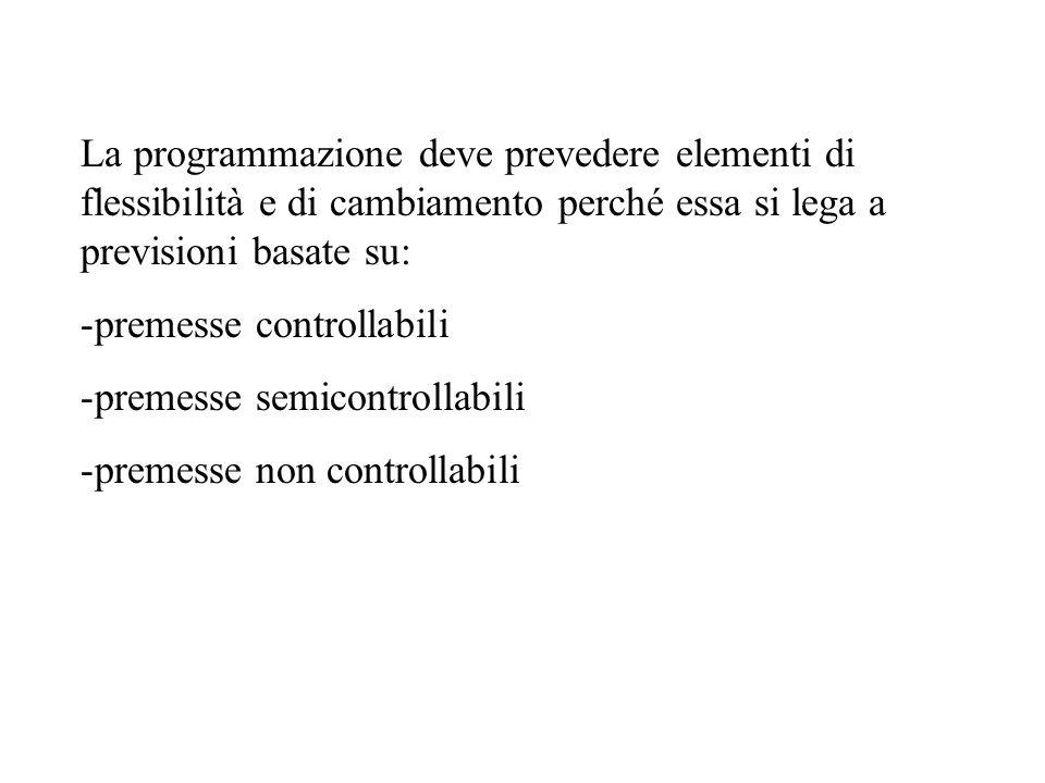 La programmazione deve prevedere elementi di flessibilità e di cambiamento perché essa si lega a previsioni basate su: -premesse controllabili -premesse semicontrollabili -premesse non controllabili