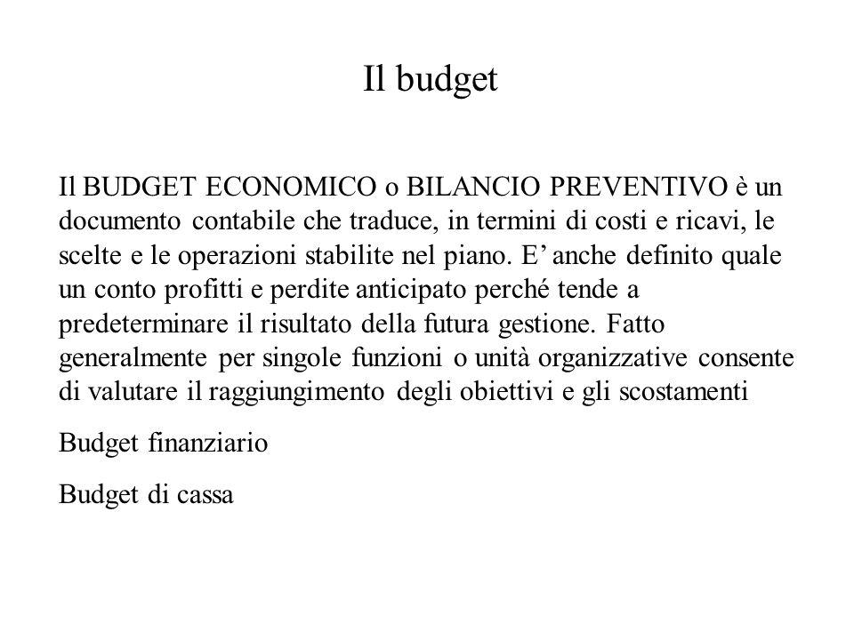 Il budget Il BUDGET ECONOMICO o BILANCIO PREVENTIVO è un documento contabile che traduce, in termini di costi e ricavi, le scelte e le operazioni stabilite nel piano.