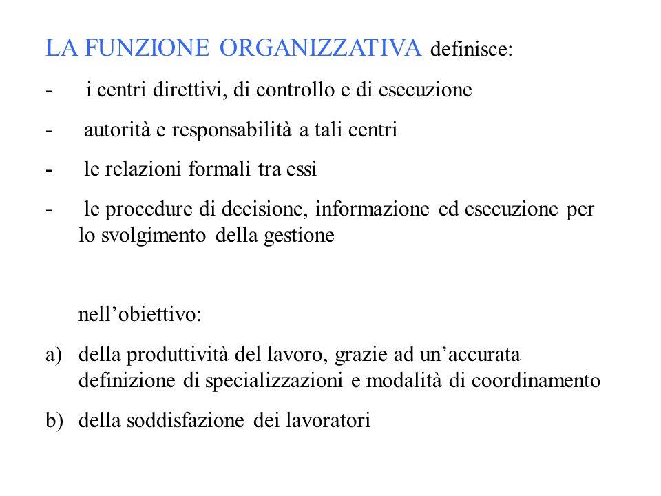 LA FUNZIONE ORGANIZZATIVA definisce: - i centri direttivi, di controllo e di esecuzione - autorità e responsabilità a tali centri - le relazioni forma