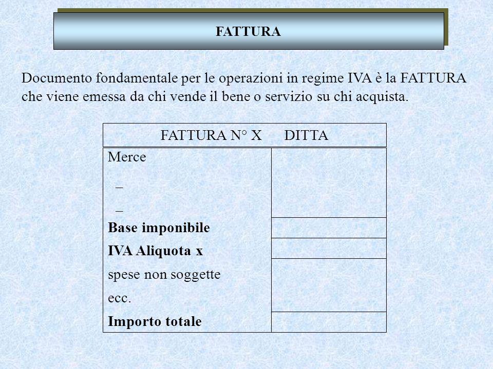 Documento fondamentale per le operazioni in regime IVA è la FATTURA che viene emessa da chi vende il bene o servizio su chi acquista.
