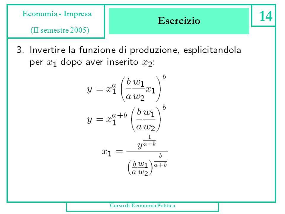 Esercizio Corso di Economia Politica 13 Economia - Impresa (II semestre 2005)