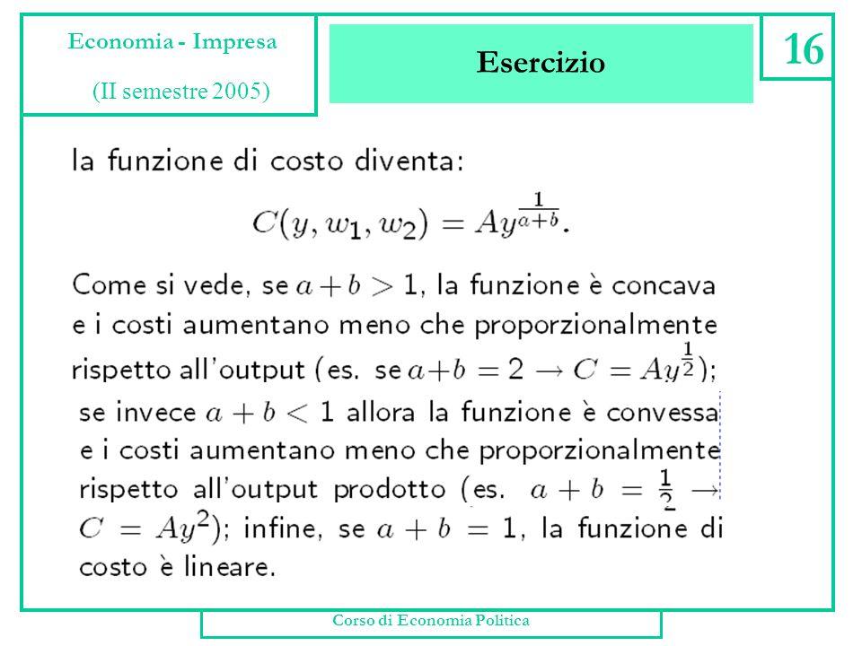 Esercizio Corso di Economia Politica 15 Economia - Impresa (II semestre 2005)