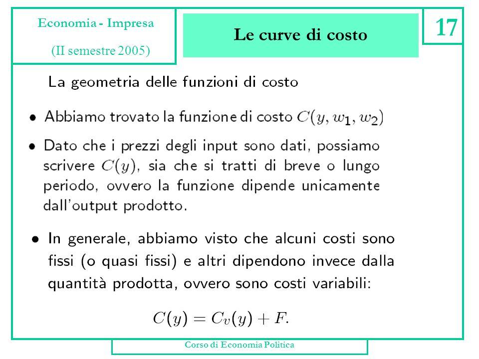 Esercizio Corso di Economia Politica 16 Economia - Impresa (II semestre 2005)