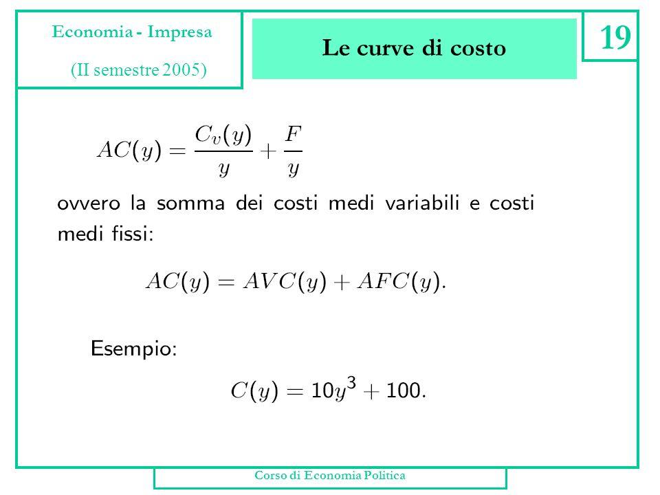 Le curve di costo Corso di Economia Politica 18 Economia - Impresa (II semestre 2005)