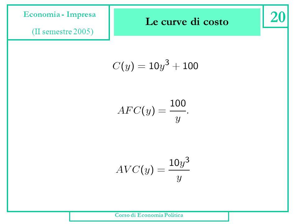 Le curve di costo Corso di Economia Politica 19 Economia - Impresa (II semestre 2005)