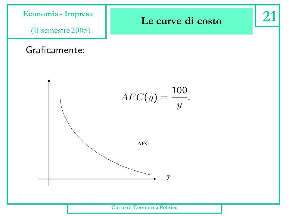 Le curve di costo Corso di Economia Politica 20 Economia - Impresa (II semestre 2005)