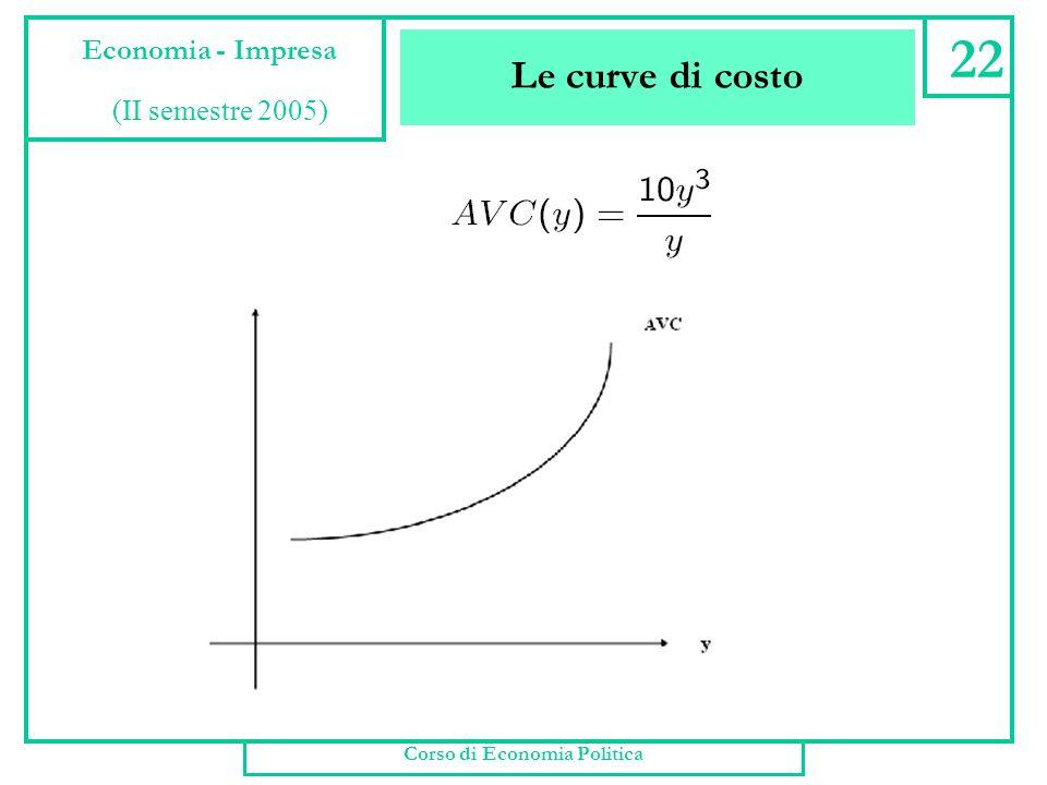 Le curve di costo Corso di Economia Politica 21 Economia - Impresa (II semestre 2005)