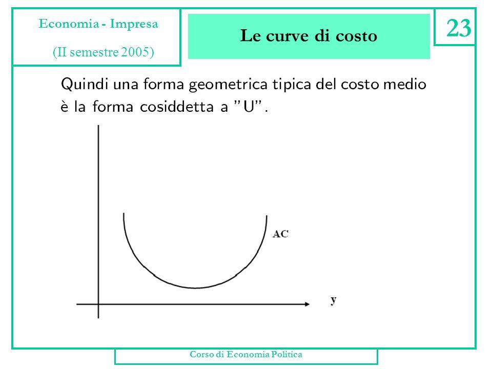 Le curve di costo Corso di Economia Politica 22 Economia - Impresa (II semestre 2005)