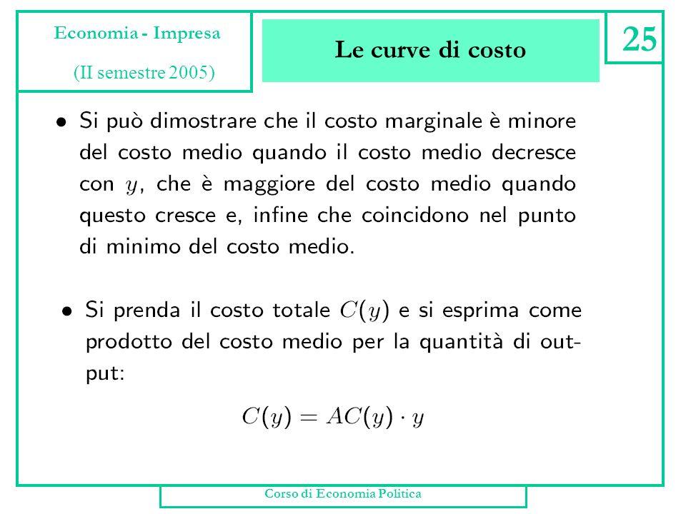 Le curve di costo Corso di Economia Politica 24 Economia - Impresa (II semestre 2005)
