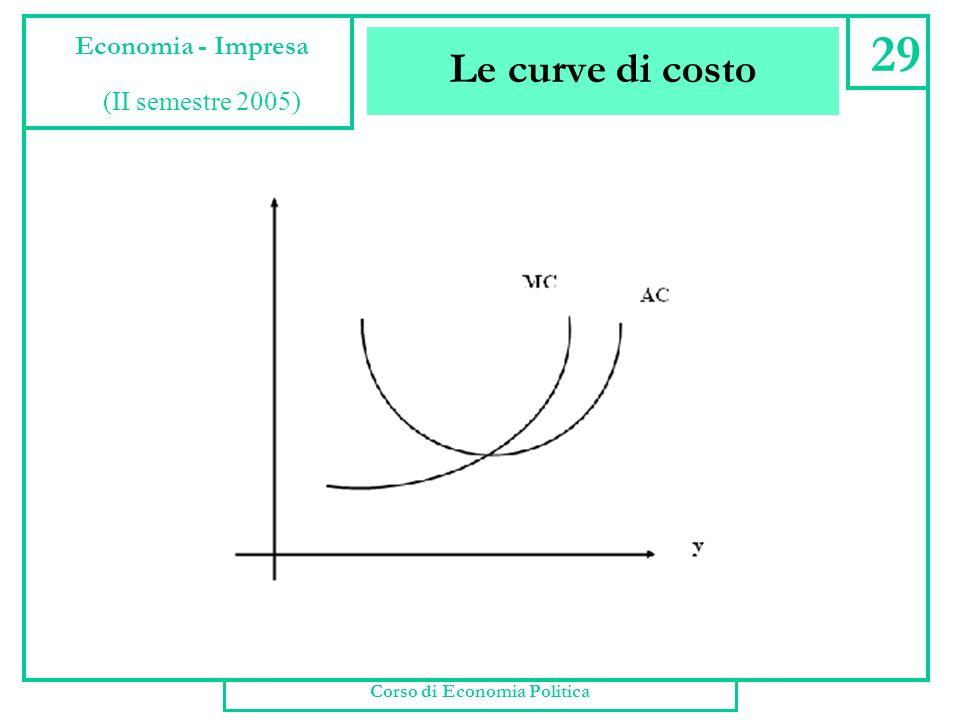 Le curve di costo Corso di Economia Politica 28 Economia - Impresa (II semestre 2005)