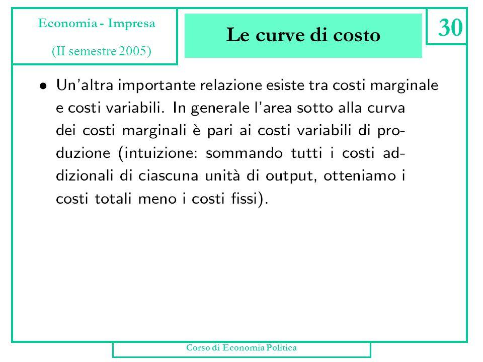 Le curve di costo Corso di Economia Politica 29 Economia - Impresa (II semestre 2005)