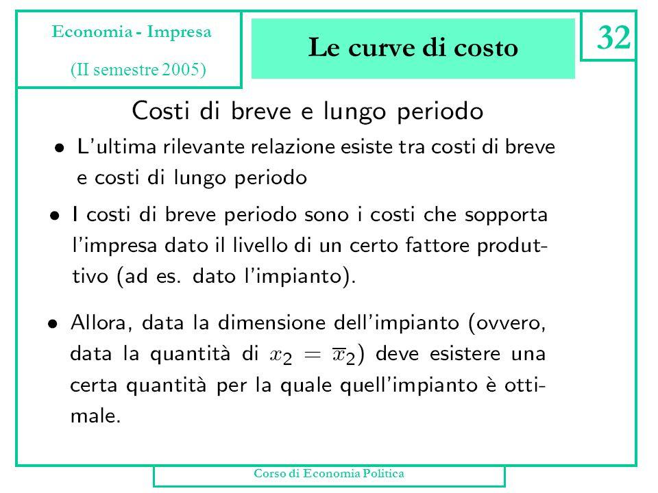 Le curve di costo Corso di Economia Politica 31 Economia - Impresa (II semestre 2005)