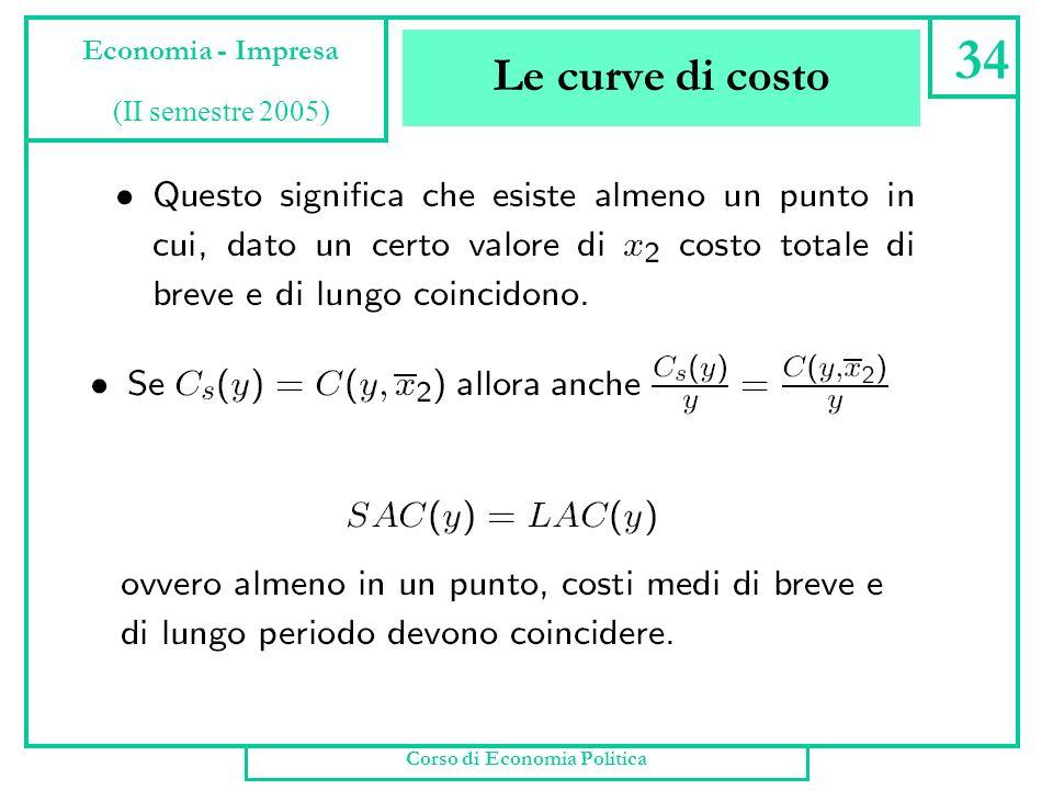 Le curve di costo Corso di Economia Politica 33 Economia - Impresa (II semestre 2005)