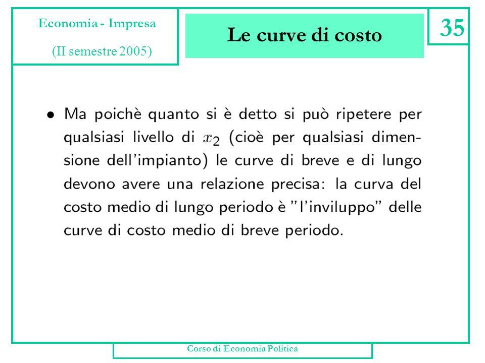 Le curve di costo Corso di Economia Politica 34 Economia - Impresa (II semestre 2005)