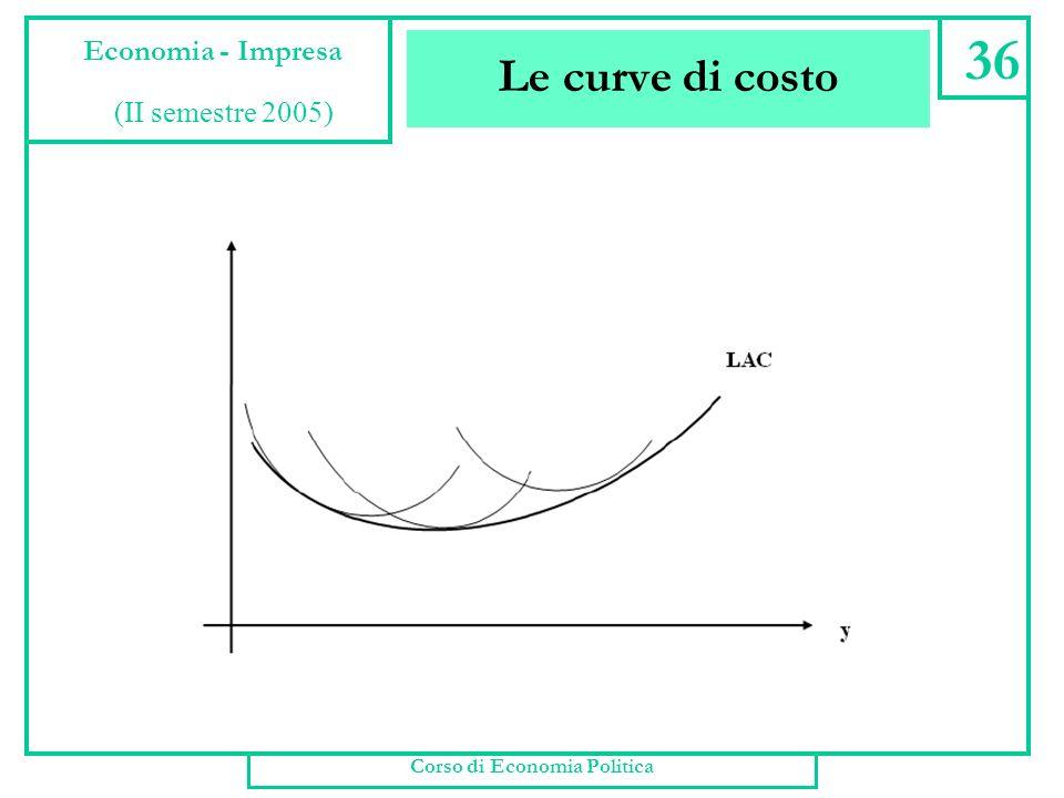 Le curve di costo Corso di Economia Politica 35 Economia - Impresa (II semestre 2005)