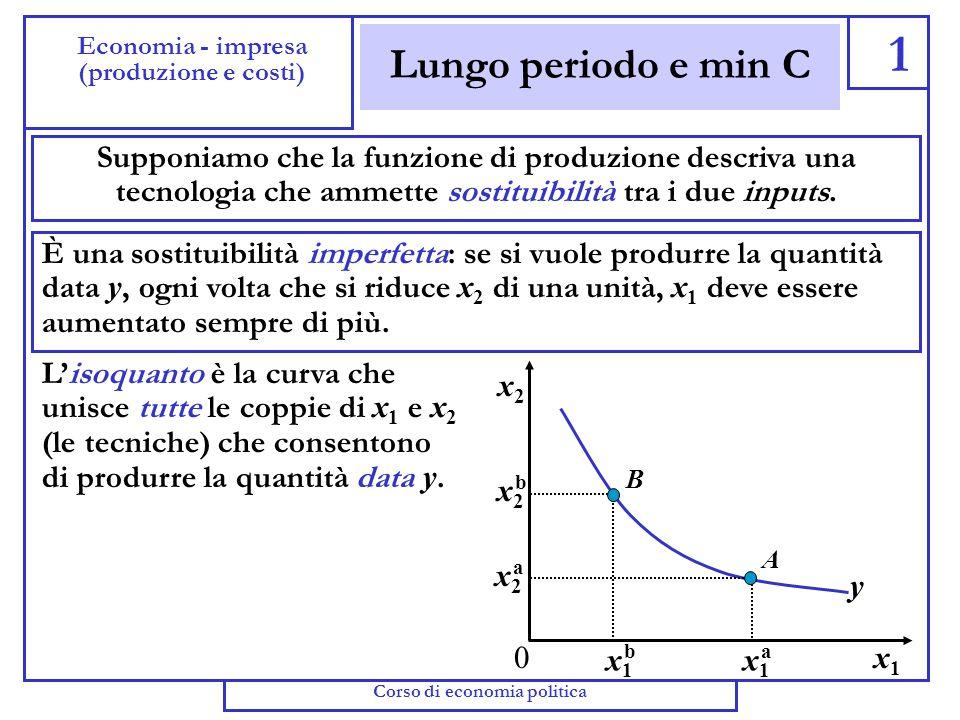 Dal grafico della f(x) al grafico della C(y) b Economia - impresa (produzione e costi) Quattro grafici con gli assi allineati A y y F y x y TC x Ct A