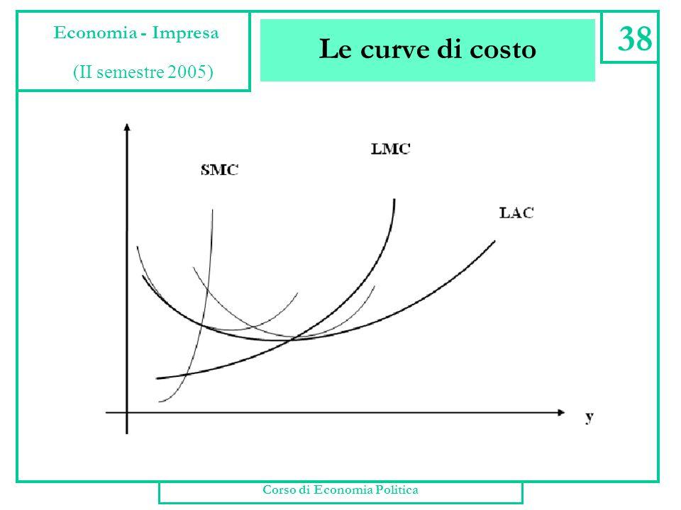 Le curve di costo Corso di Economia Politica 37 Economia - Impresa (II semestre 2005)