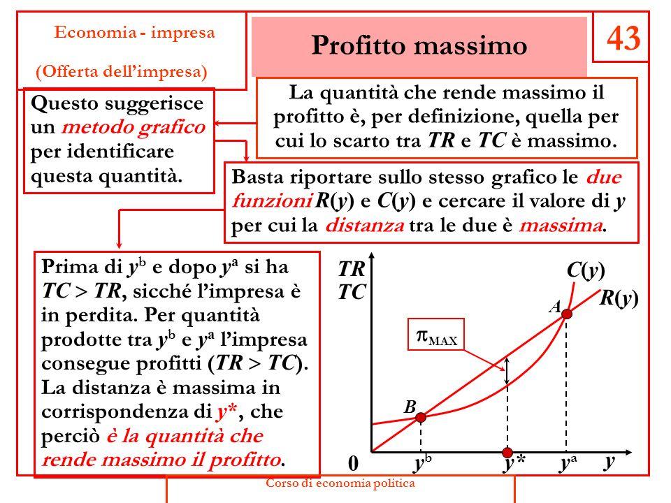 Profitto e quantità 42 Economia - impresa (Offerta dellimpresa) Il profitto è dato da = R(y) C(y) perciò è una funzione della quantità prodotta e vend