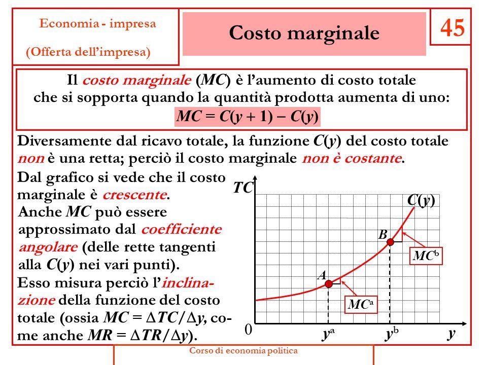 Ricavo marginale 44 Economia - impresa (Offerta dellimpresa) Il ricavo marginale ( MR ) è laumento di ricavo totale che si ottiene quando la quantità