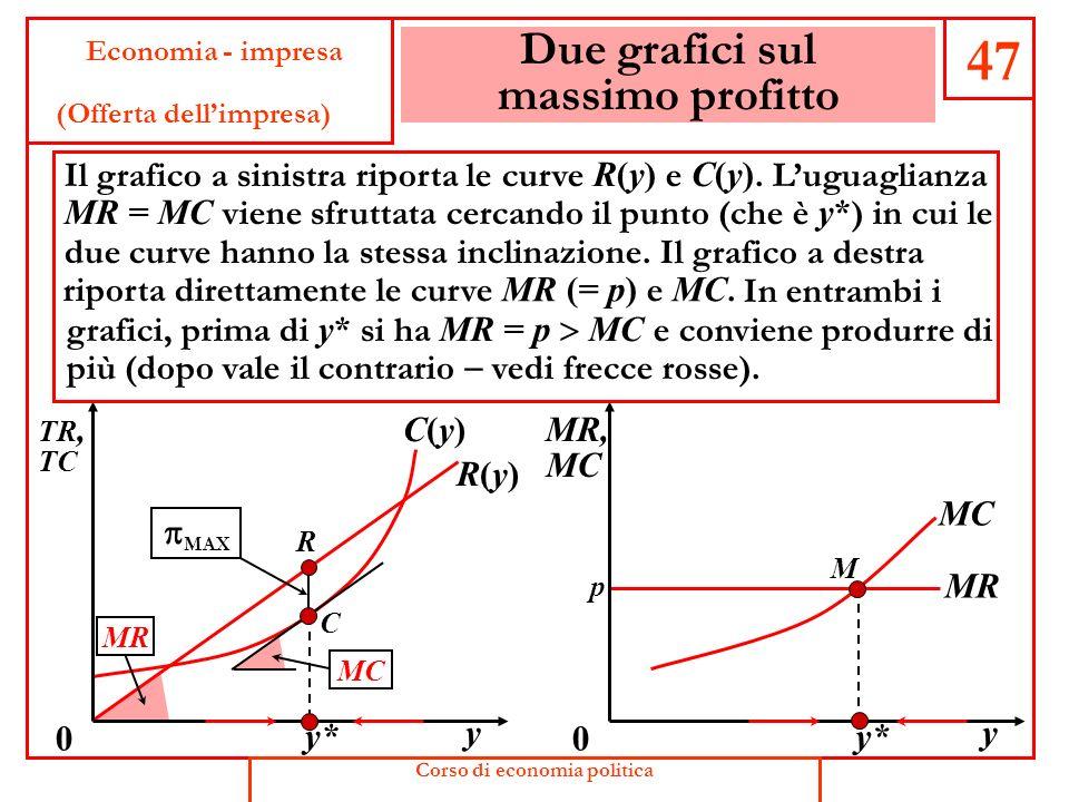 Il principio marginale 46 Economia - impresa (Offerta dellimpresa) Ricavo marginale e costo marginale forniscono un altro metodo per identificare la q